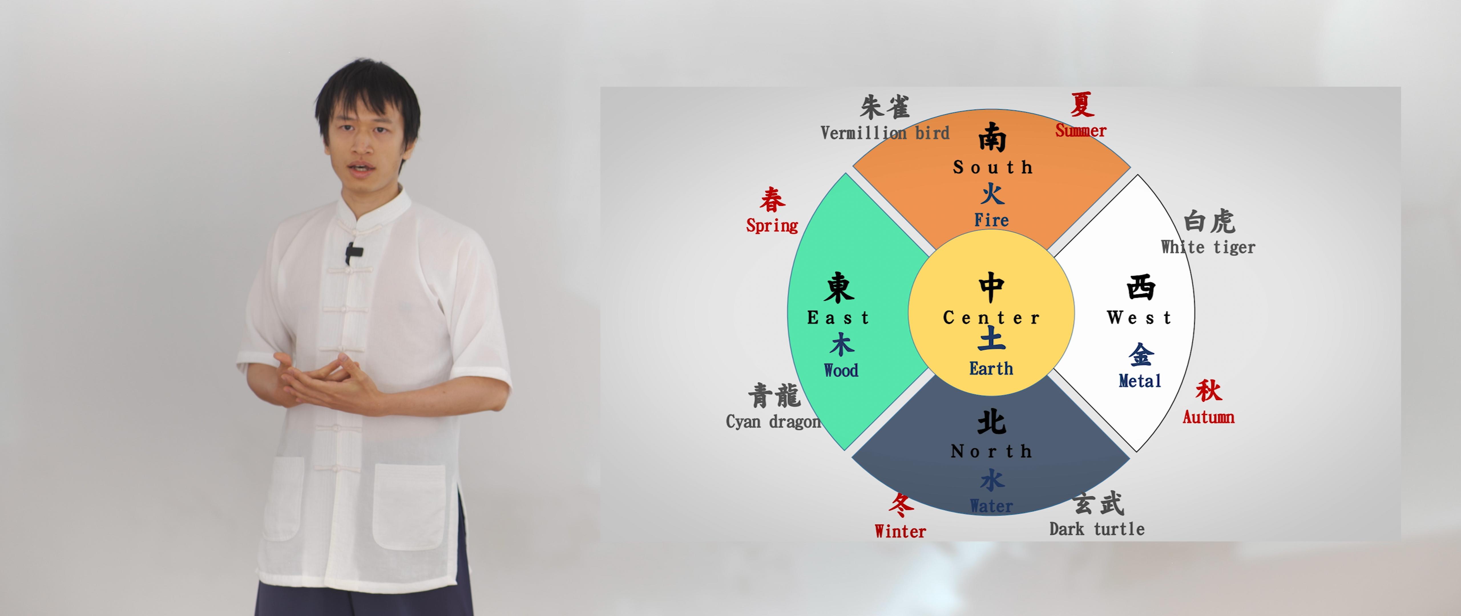 Wu Dang Wu Xing (Five Elements) – Cultural And Theory Class